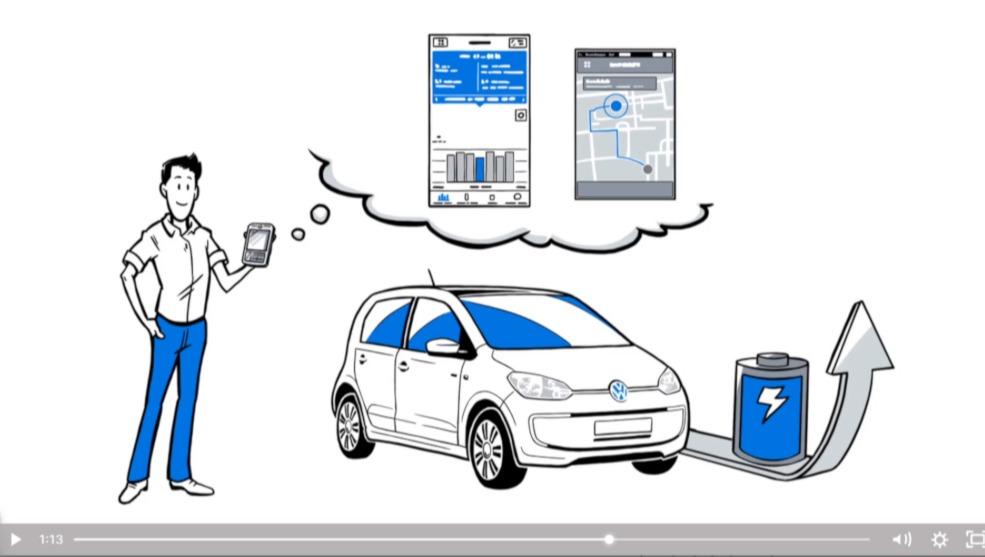Case Study:Firmenhandys für die simpleshow GmbH